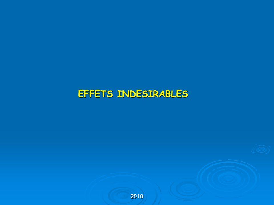 2010 - DEVANT TOUT « EVENEMENT ANORMAL »  PENSER À INTERROGER LE PATIENT SUR LES « CHANGEMENTS RECENTS »  PENSER À INTERROGER LE PATIENT SUR LES « CHANGEMENTS RECENTS » - NOTIFIER LES EFFETS GRAVES OU INATENDUS OU INATENDUS AU CENTRE REGIONAL DE PHARMACOVIGILANCE AU CENTRE REGIONAL DE PHARMACOVIGILANCE Site internet www.pharmacovigilance-nice.fr