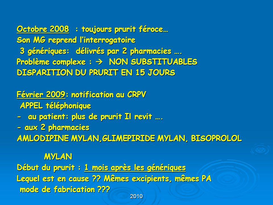 2010 Octobre 2008 : toujours prurit féroce… Son MG reprend l'interrogatoire 3 génériques: délivrés par 2 pharmacies …. 3 génériques: délivrés par 2 ph