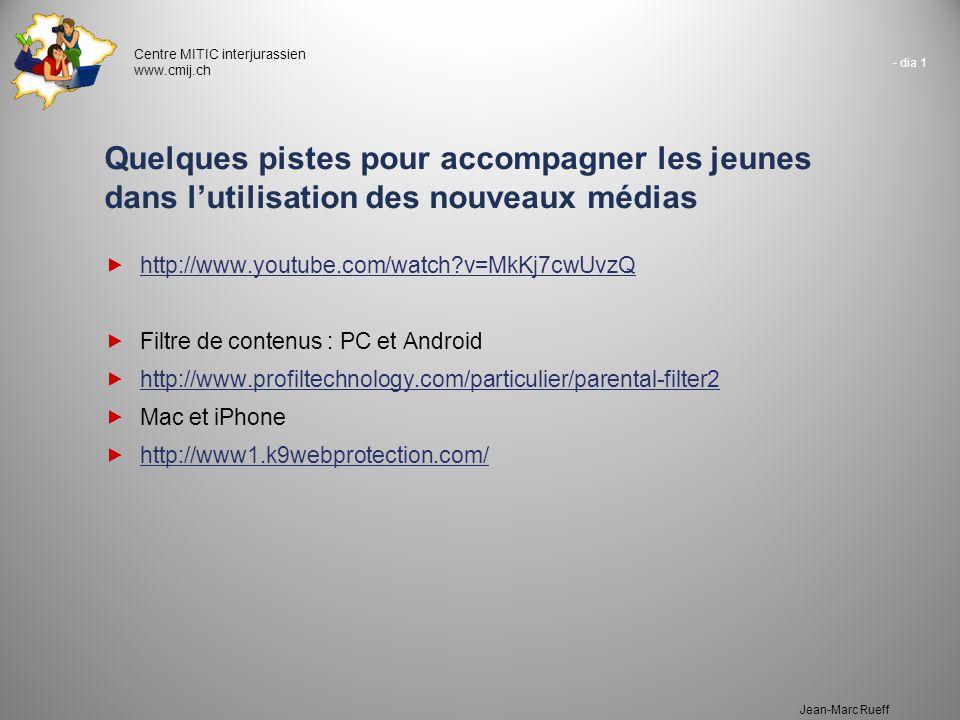 - dia 1 Centre MITIC interjurassien www.cmij.ch Jean-Marc Rueff Quelques pistes pour accompagner les jeunes dans l'utilisation des nouveaux médias  h