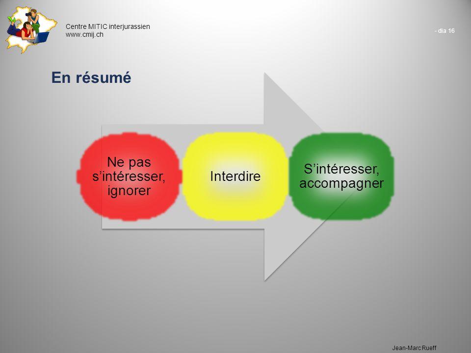 - dia 16 Centre MITIC interjurassien www.cmij.ch Jean-Marc Rueff En résumé Ne pas s'intéresser, ignorer Interdire S'intéresser, accompagner