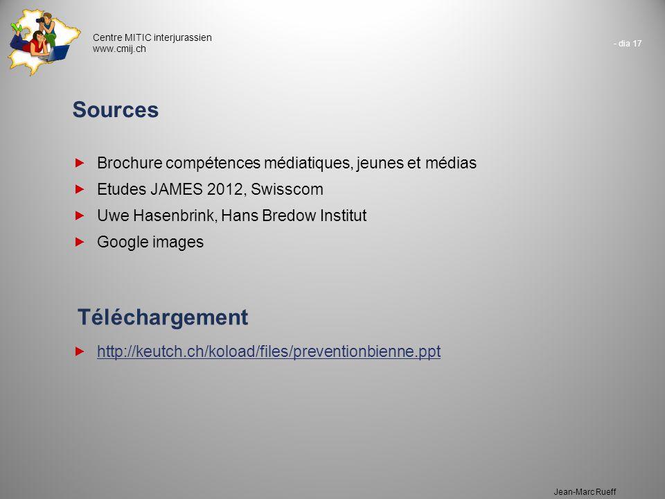 - dia 17 Centre MITIC interjurassien www.cmij.ch Jean-Marc Rueff Sources  Brochure compétences médiatiques, jeunes et médias  Etudes JAMES 2012, Swi