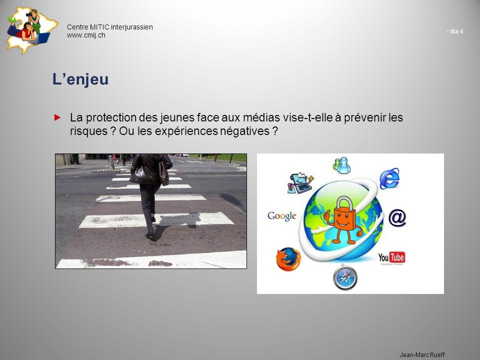- dia 4 Centre MITIC interjurassien www.cmij.ch Jean-Marc Rueff L'enjeu  La protection des jeunes face aux médias vise-t-elle à prévenir les risques