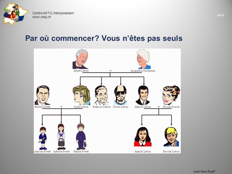 - dia 6 Centre MITIC interjurassien www.cmij.ch Jean-Marc Rueff Par où commencer? Vous n'êtes pas seuls