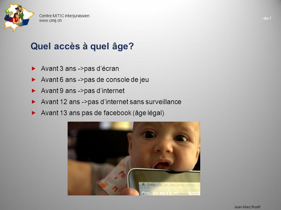- dia 7 Centre MITIC interjurassien www.cmij.ch Jean-Marc Rueff Quel accès à quel âge?  Avant 3 ans ->pas d'écran  Avant 6 ans ->pas de console de j
