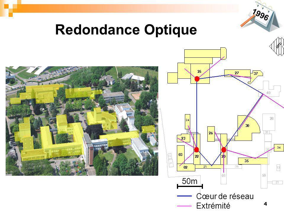 4 Redondance Optique 50m Cœur de réseau Extrémité 1996