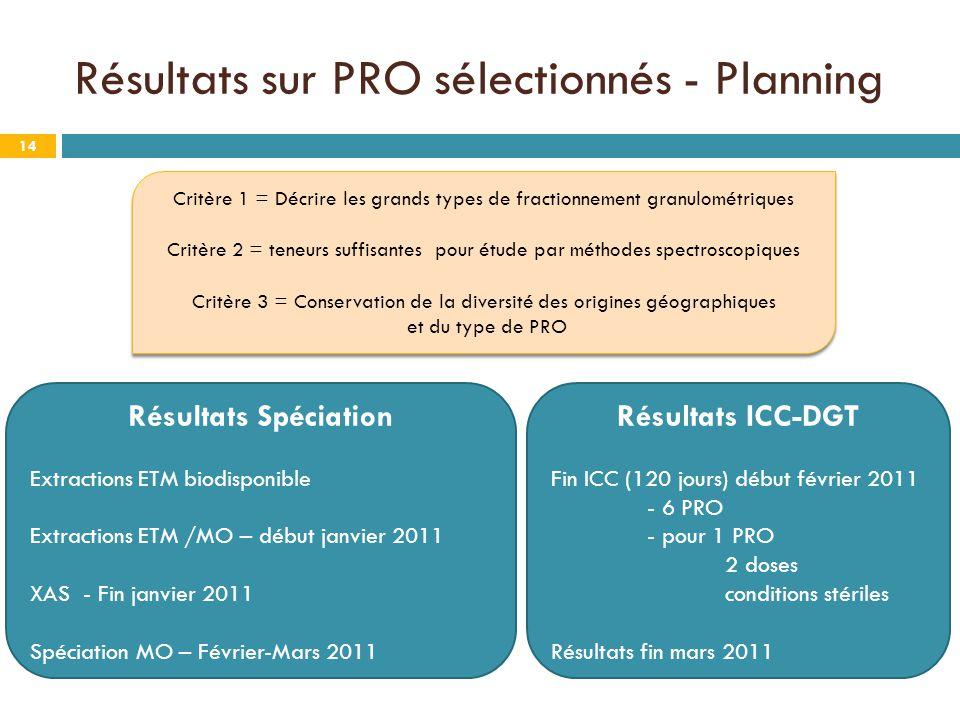 Résultats sur PRO sélectionnés - Planning 14 Critère 1 = Décrire les grands types de fractionnement granulométriques Critère 2 = teneurs suffisantes p