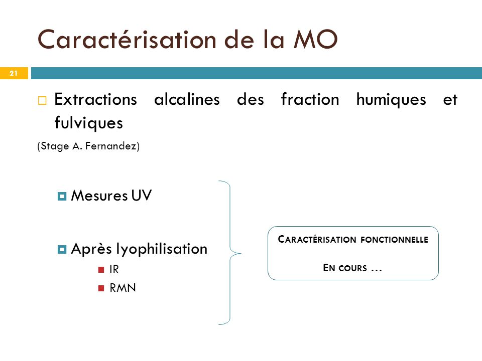 Caractérisation de la MO 21  Extractions alcalines des fraction humiques et fulviques (Stage A. Fernandez)  Mesures UV  Après lyophilisation IR RMN