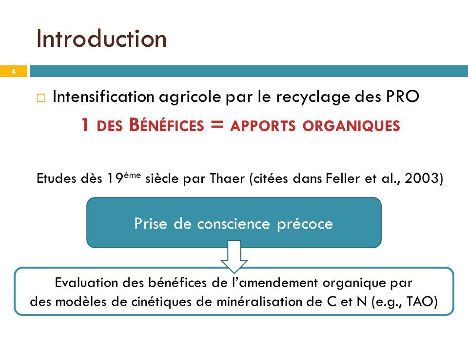  Intensification agricole par le recyclage des PRO 1 DES B ÉNÉFICES = APPORTS ORGANIQUES Etudes dès 19 ème siècle par Thaer (citées dans Feller et al., 2003) Introduction Prise de conscience précoce Evaluation des bénéfices de l'amendement organique par des modèles de cinétiques de minéralisation de C et N (e.g., TAO) 4