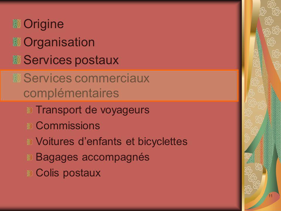 11 Origine Organisation Services postaux Services commerciaux complémentaires Transport de voyageurs Commissions Voitures d'enfants et bicyclettes Bagages accompagnés Colis postaux