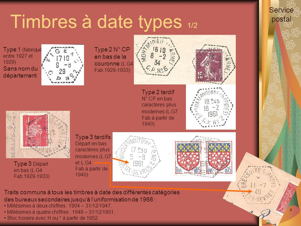 Timbres à date types 1/2 4 Traits communs à tous les timbres à date des différentes catégories des bureaux secondaires jusqu'à l'uniformisation de 1966 : Millésimes à deux chiffres : 1904 – 31/12/1947, Millésimes à quatre chiffres : 1948 – 31/12/1951, Bloc horaire avec H ou * à partir de 1952.