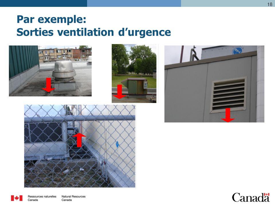 18 Par exemple: Sorties ventilation d'urgence