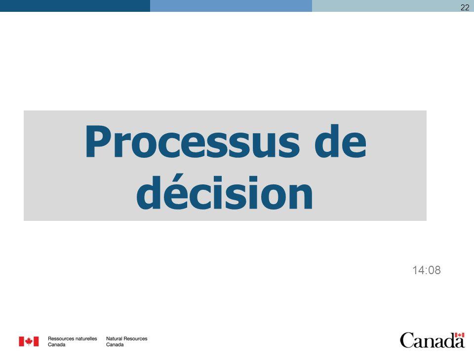 22 Processus de décision 14:08