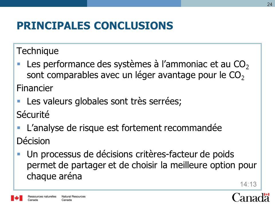 24 PRINCIPALES CONCLUSIONS Technique  Les performance des systèmes à l'ammoniac et au CO 2 sont comparables avec un léger avantage pour le CO 2 Financier  Les valeurs globales sont très serrées; Sécurité  L'analyse de risque est fortement recommandée Décision  Un processus de décisions critères-facteur de poids permet de partager et de choisir la meilleure option pour chaque aréna 14:13