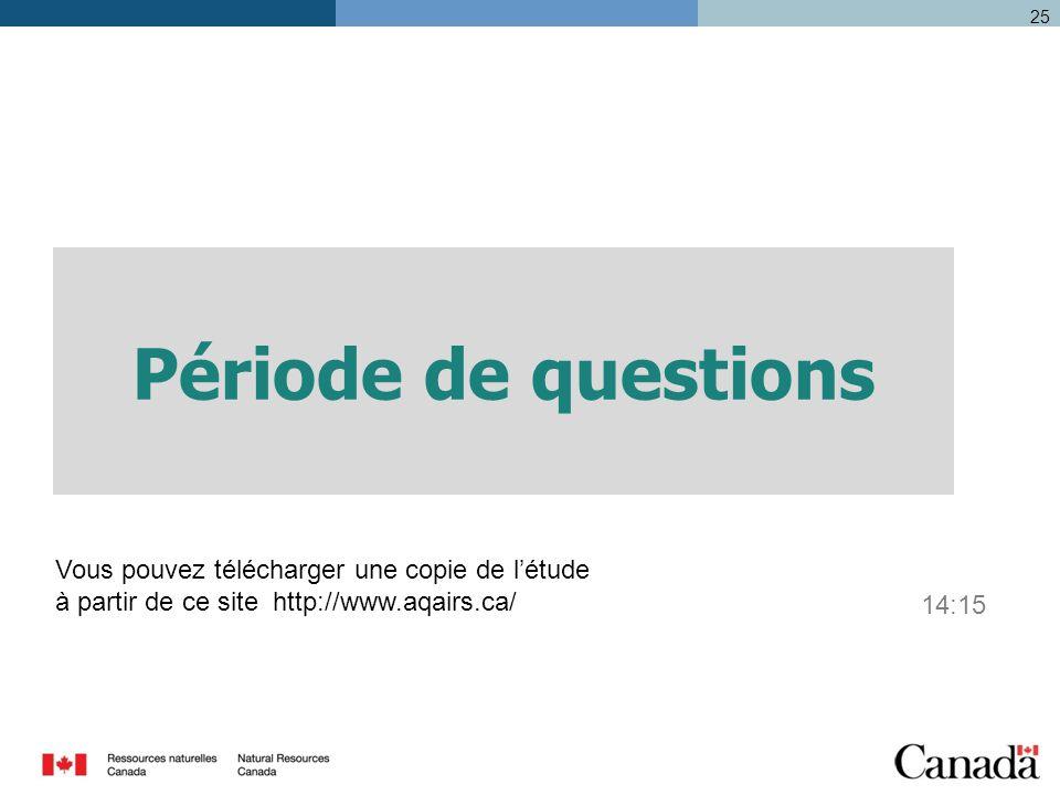 25 Période de questions Vous pouvez télécharger une copie de l'étude à partir de ce site http://www.aqairs.ca/ 14:15