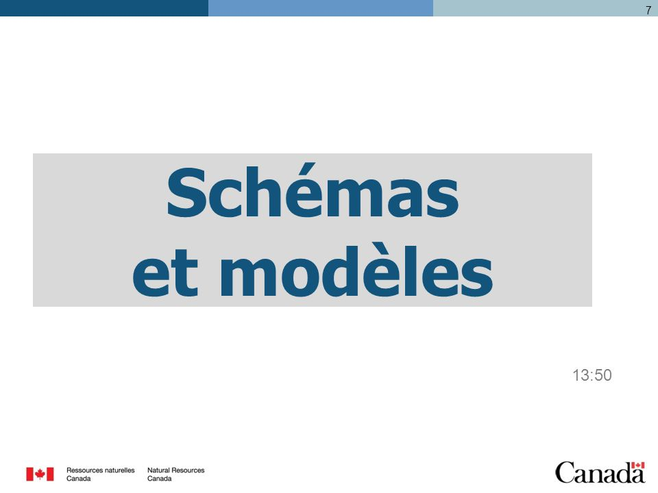 7 Schémas et modèles 13:50