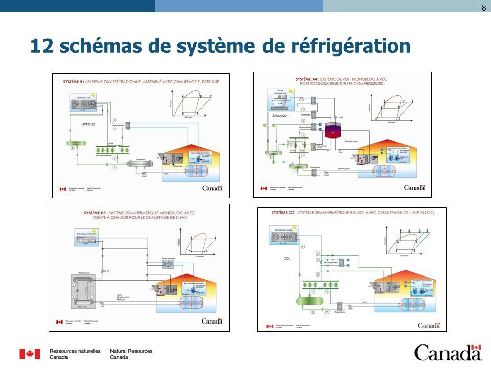 12 schémas de système de réfrigération 8