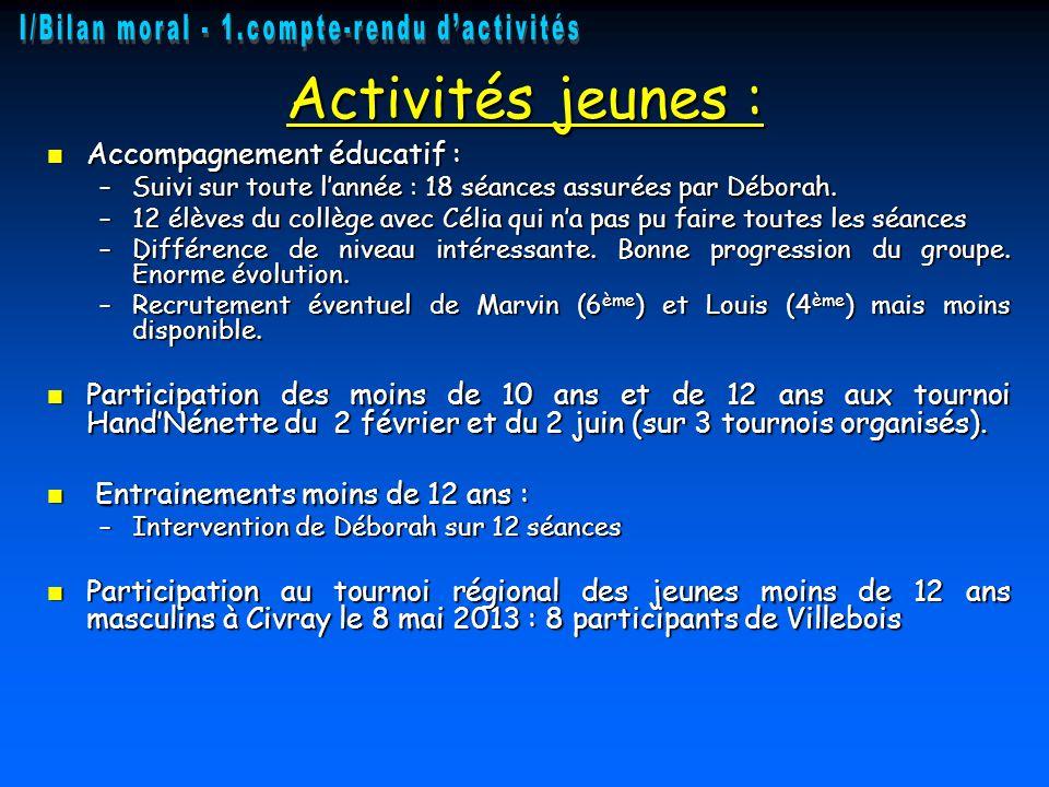 Activités jeunes : Accompagnement éducatif : Accompagnement éducatif : –Suivi sur toute l'année : 18 séances assurées par Déborah.