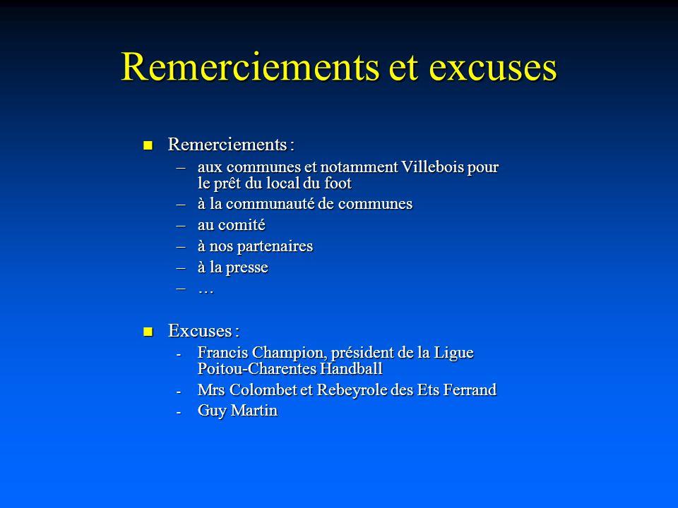 Remerciements et excuses Remerciements : Remerciements : –aux communes et notamment Villebois pour le prêt du local du foot –à la communauté de communes –au comité –à nos partenaires –à la presse –…–…–…–… Excuses : Excuses : - Francis Champion, président de la Ligue Poitou-Charentes Handball - Mrs Colombet et Rebeyrole des Ets Ferrand - Guy Martin