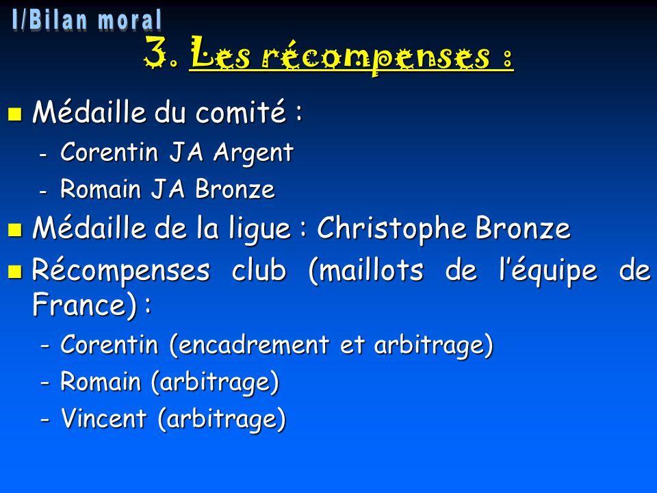 Médaille du comité : Médaille du comité : - Corentin JA Argent - Romain JA Bronze Médaille de la ligue : Christophe Bronze Médaille de la ligue : Christophe Bronze Récompenses club (maillots de l'équipe de France) : Récompenses club (maillots de l'équipe de France) : -Corentin (encadrement et arbitrage) -Romain (arbitrage) -Vincent (arbitrage) 3.