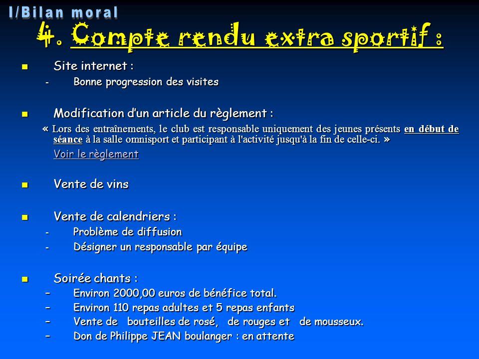 4. Compte rendu extra sportif : Site internet : Site internet : - Bonne progression des visites Modification d'un article du règlement : Modification