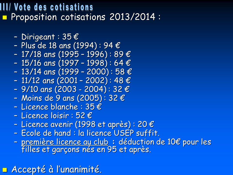 Proposition cotisations 2013/2014 : Proposition cotisations 2013/2014 : –Dirigeant : 35 € –Plus de 18 ans (1994) : 94 € –17/18 ans (1995 – 1996) : 89 € –15/16 ans (1997 – 1998) : 64 € –13/14 ans (1999 – 2000) : 58 € –11/12 ans (2001 – 2002) : 48 € –9/10 ans (2003 - 2004) : 32 € –Moins de 9 ans (2005) : 32 € –Licence blanche : 35 € –Licence loisir : 52 € –Licence avenir (1998 et après) : 20 € –Ecole de hand : la licence USEP suffit.