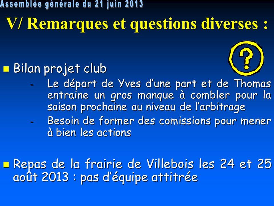 Bilan projet club Bilan projet club - Le départ de Yves d'une part et de Thomas entraine un gros manque à combler pour la saison prochaine au niveau de l'arbitrage - Besoin de former des comissions pour mener à bien les actions Repas de la frairie de Villebois les 24 et 25 août 2013 : pas d'équipe attitrée Repas de la frairie de Villebois les 24 et 25 août 2013 : pas d'équipe attitrée V/ Remarques et questions diverses :