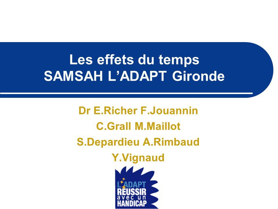 Les effets du temps SAMSAH L'ADAPT Gironde Dr E.Richer F.Jouannin C.Grall M.Maillot S.Depardieu A.Rimbaud Y.Vignaud