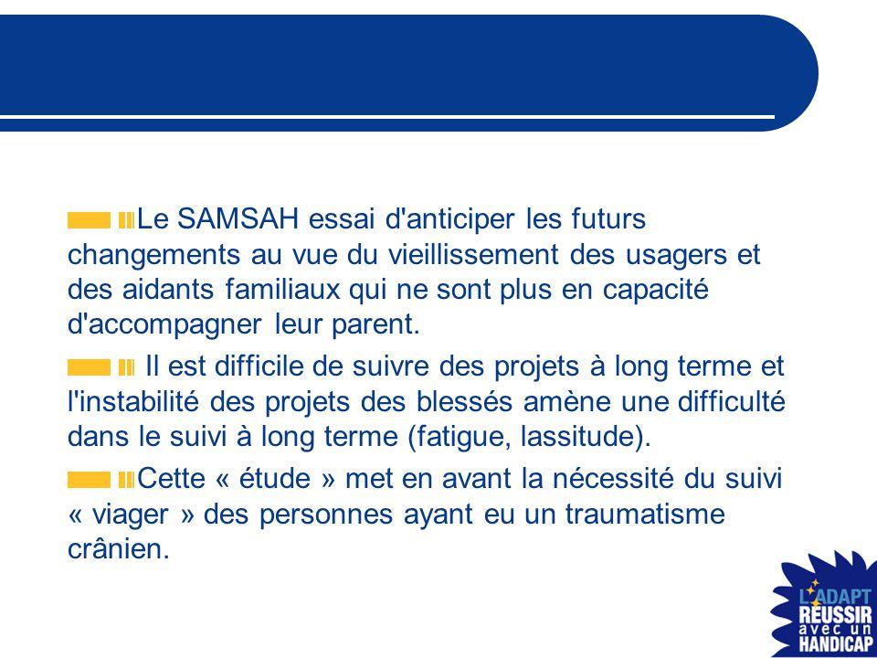 Le SAMSAH essai d anticiper les futurs changements au vue du vieillissement des usagers et des aidants familiaux qui ne sont plus en capacité d accompagner leur parent.
