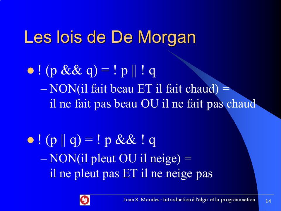 Les lois de De Morgan . (p && q) = . p || .