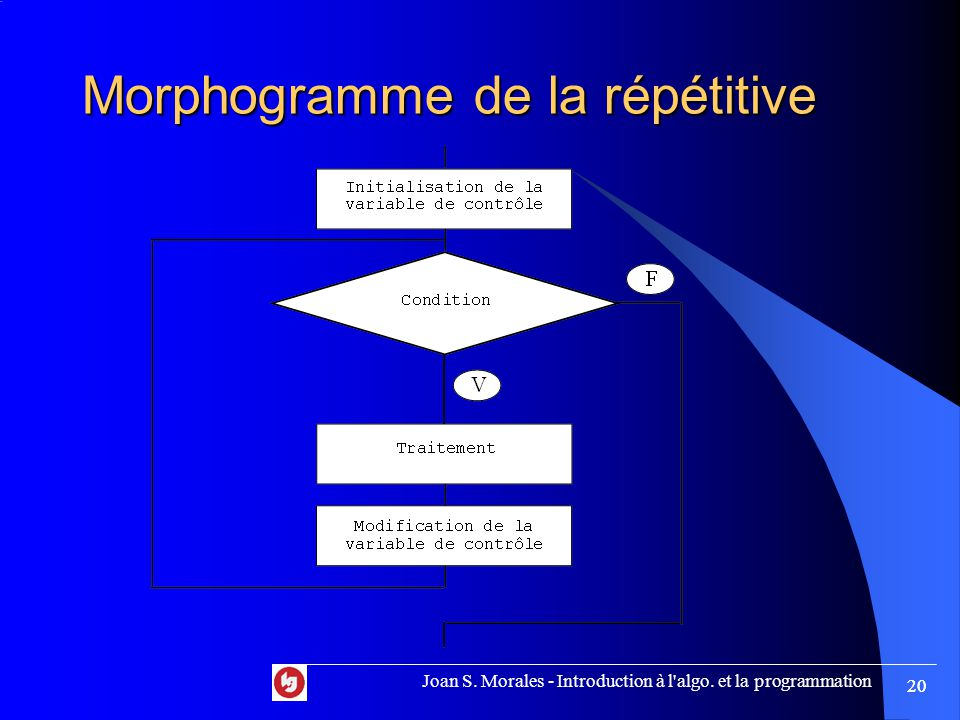 Joan S. Morales - Introduction à l algo. et la programmation 20 Morphogramme de la répétitive 20