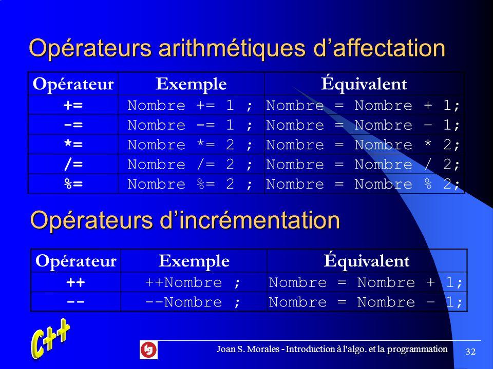 Opérateurs arithmétiques d'affectation OpérateurExempleÉquivalent +=Nombre += 1 ;Nombre = Nombre + 1; -=Nombre -= 1 ;Nombre = Nombre – 1; *=Nombre *= 2 ;Nombre = Nombre * 2; /=Nombre /= 2 ;Nombre = Nombre / 2; %=Nombre %= 2 ;Nombre = Nombre % 2; Joan S.