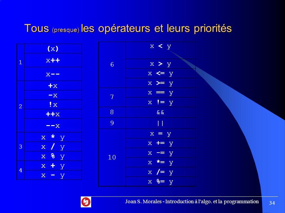 Tous (presque) les opérateurs et leurs priorités 1 (x)(x) x++ x-- 2 +x+x -x-x !x!x ++x --x 3 x * y x / y x % y 4 x + y x - y Joan S.