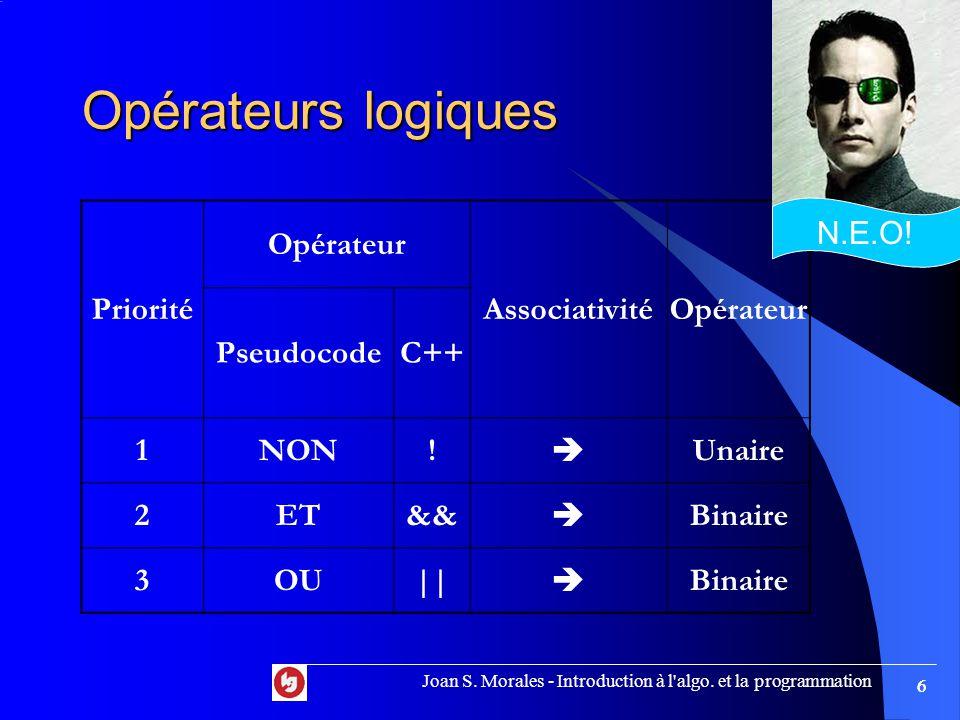 Priorité Opérateur AssociativitéOpérateur PseudocodeC++ 1NON.