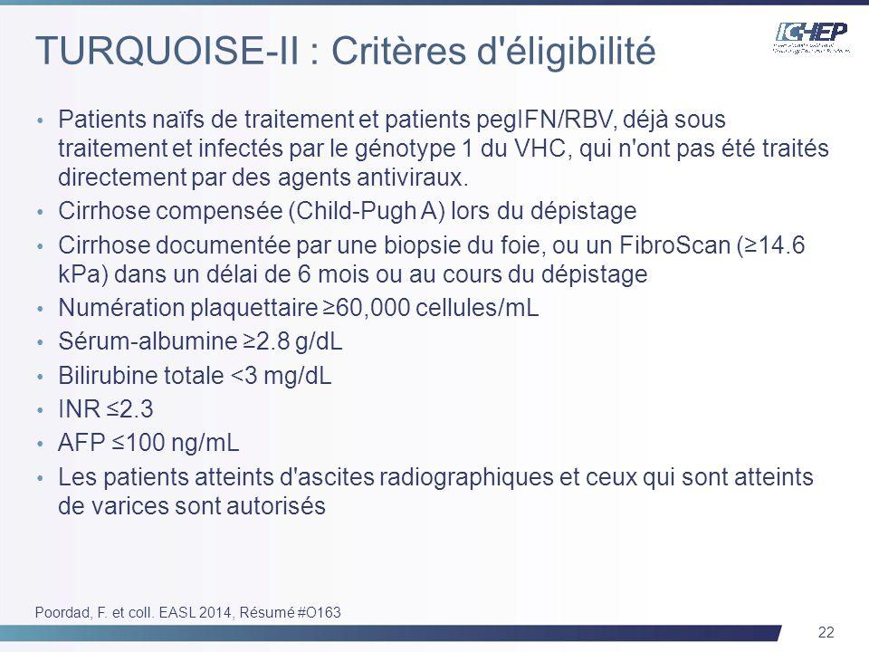 22 Poordad, F. et coll. EASL 2014, Résumé #O163 Patients naïfs de traitement et patients pegIFN/RBV, déjà sous traitement et infectés par le génotype