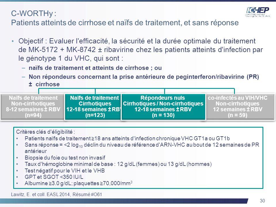 30 Lawitz, E. et coll. EASL 2014, Résumé #O61 Objectif : Evaluer l'efficacité, la sécurité et la durée optimale du traitement de MK-5172 + MK-8742 ± r