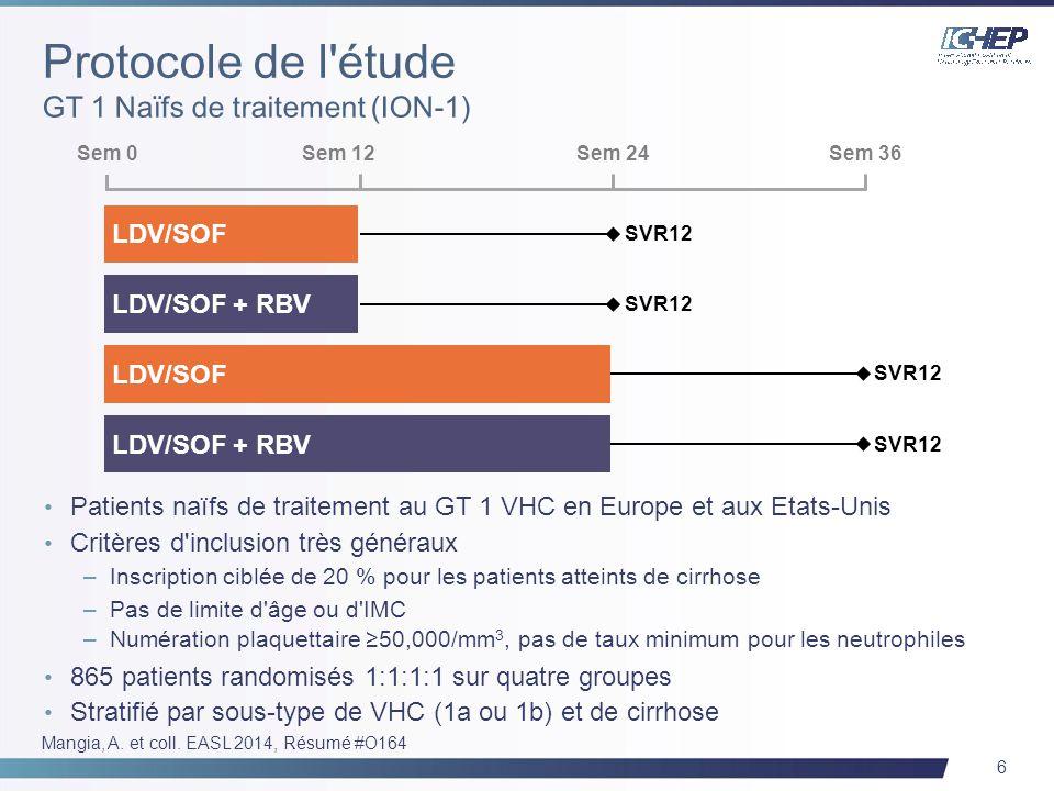 17 3D: association ABT-450/r/ombitasvir, 150 mg/100 mg/25 mg QD; dasabuvir, 250 mg BID RBV : 1000-1200 mg par jour selon le poids ( 75 kg, respectivement) Zeuzem, S.