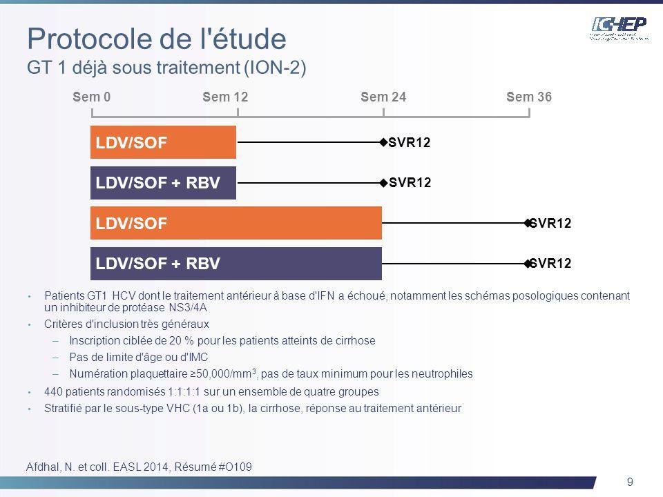9 Patients GT1 HCV dont le traitement antérieur à base d'IFN a échoué, notamment les schémas posologiques contenant un inhibiteur de protéase NS3/4A C