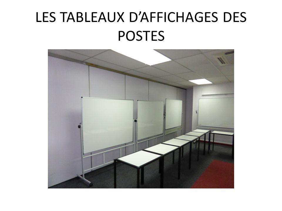 LES TABLEAUX D'AFFICHAGES DES POSTES