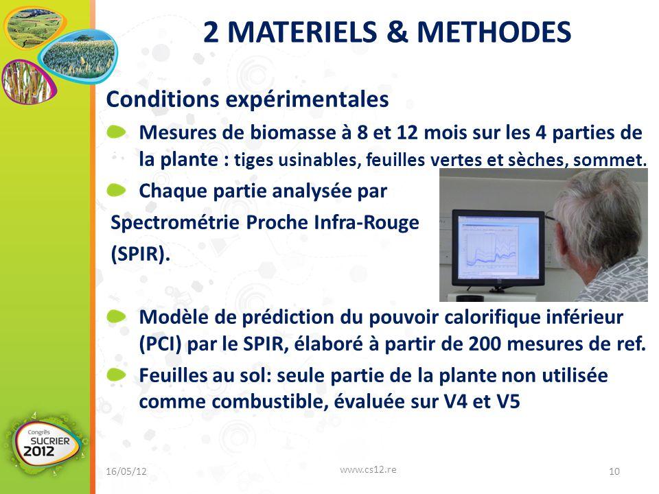 Conditions expérimentales Mesures de biomasse à 8 et 12 mois sur les 4 parties de la plante : tiges usinables, feuilles vertes et sèches, sommet.