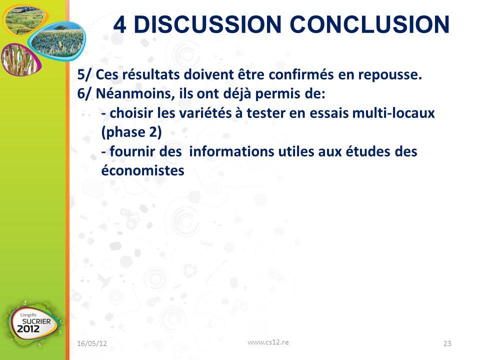 4 DISCUSSION CONCLUSION 16/05/12 www.cs12.re 23 5/ Ces résultats doivent être confirmés en repousse.