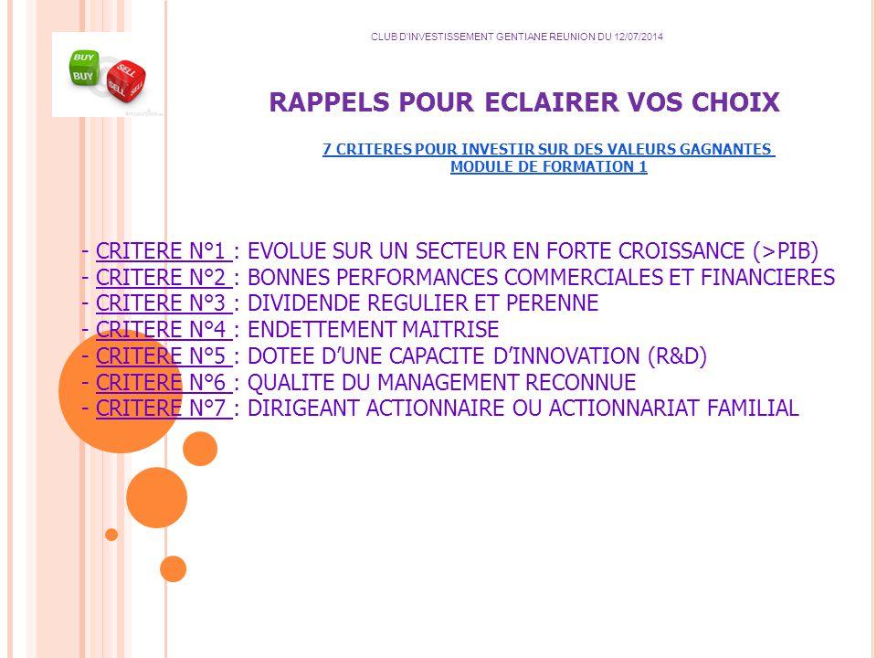 RAPPELS POUR ECLAIRER VOS CHOIX CLUB D INVESTISSEMENT GENTIANE REUNION DU 12/07/2014 7 CRITERES POUR INVESTIR SUR DES VALEURS GAGNANTES MODULE DE FORMATION 1 - CRITERE N°1 : EVOLUE SUR UN SECTEUR EN FORTE CROISSANCE (>PIB) - CRITERE N°2 : BONNES PERFORMANCES COMMERCIALES ET FINANCIERES - CRITERE N°3 : DIVIDENDE REGULIER ET PERENNE - CRITERE N°4 : ENDETTEMENT MAITRISE - CRITERE N°5 : DOTEE D'UNE CAPACITE D'INNOVATION (R&D) - CRITERE N°6 : QUALITE DU MANAGEMENT RECONNUE - CRITERE N°7 : DIRIGEANT ACTIONNAIRE OU ACTIONNARIAT FAMILIAL