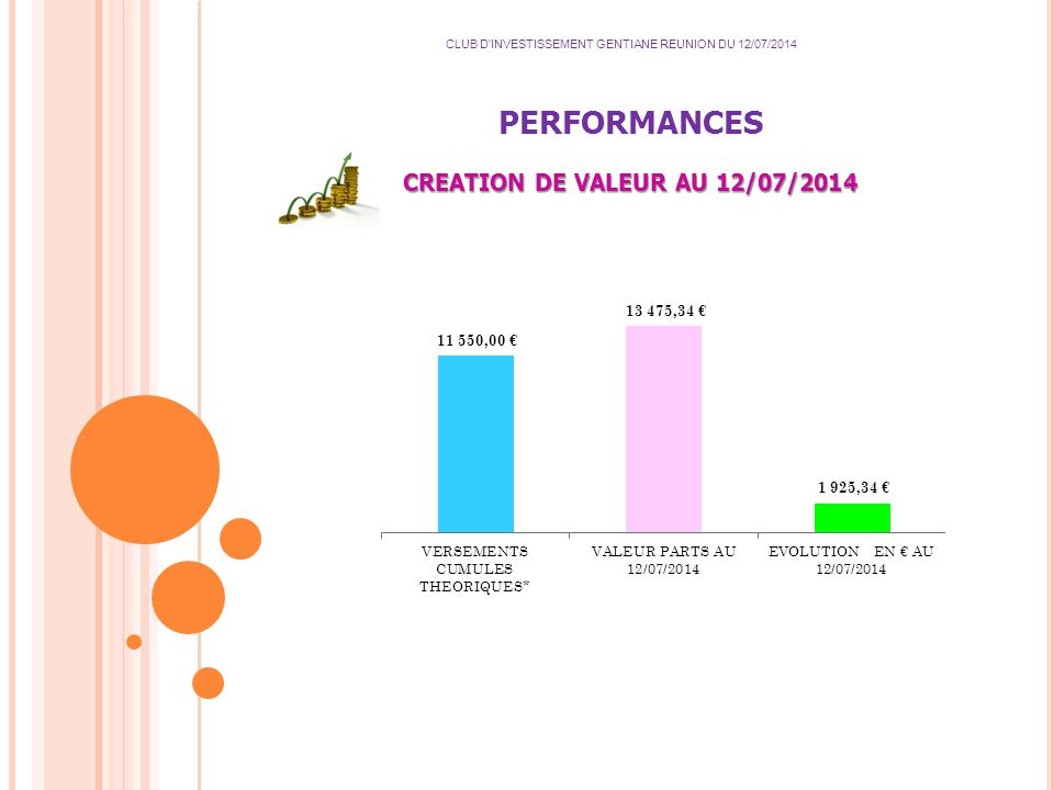 PERFORMANCES CLUB D INVESTISSEMENT GENTIANE REUNION DU 12/07/2014 CREATION DE VALEUR AU 12/07/2014