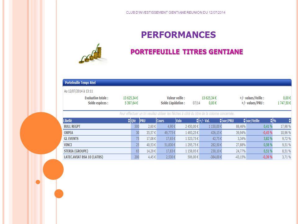 PERFORMANCES CLUB D INVESTISSEMENT GENTIANE REUNION DU 12/07/2014 PORTEFEUILLE TITRES GENTIANE