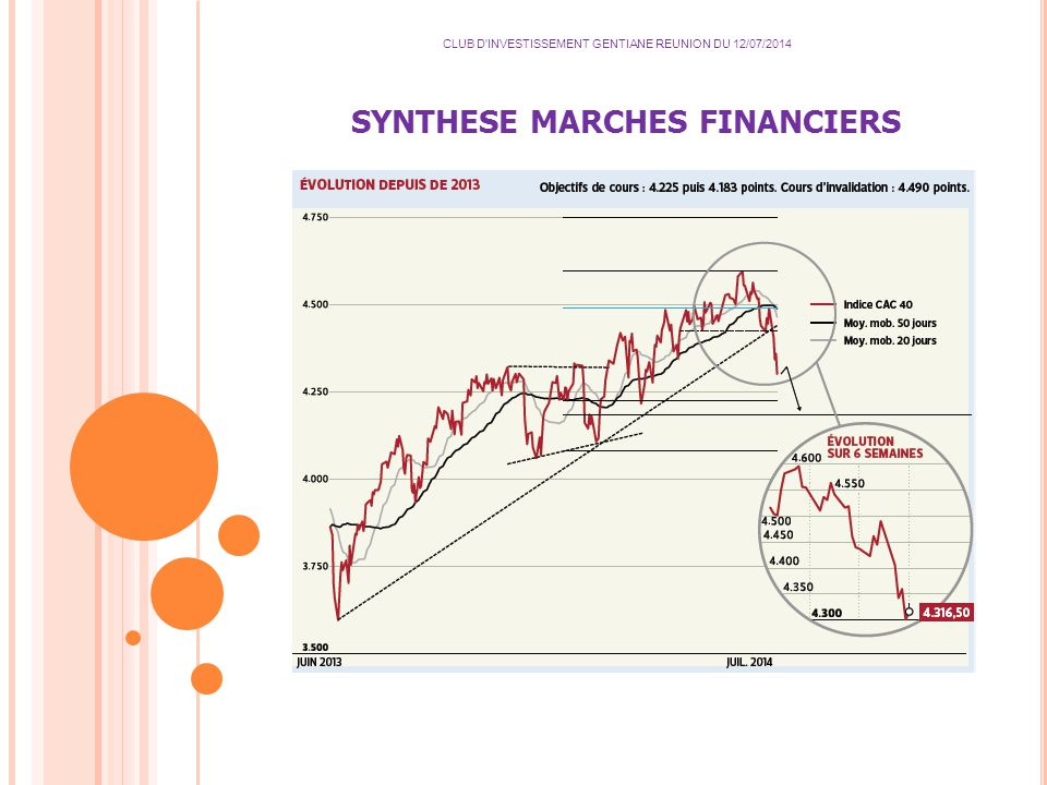 SYNTHESE MARCHES FINANCIERS CLUB D INVESTISSEMENT GENTIANE REUNION DU 12/07/2014 EVOLUTION CAC 40