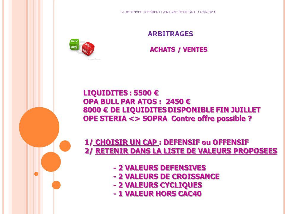 ARBITRAGES CLUB D INVESTISSEMENT GENTIANE REUNION DU 12/07/2014 ACHATS / VENTES LIQUIDITES : 5500 € OPA BULL PAR ATOS : 2450 € 8000 € DE LIQUIDITES DISPONIBLE FIN JUILLET OPE STERIA <> SOPRA Contre offre possible .