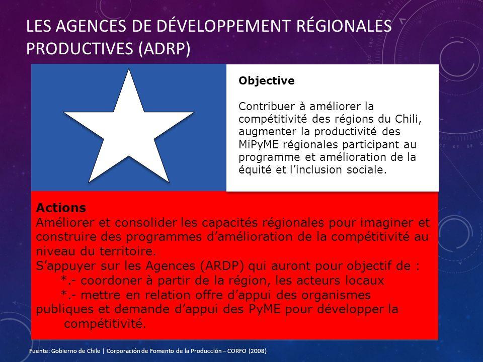 Actions Améliorer et consolider les capacités régionales pour imaginer et construire des programmes d'amélioration de la compétitivité au niveau du territoire.