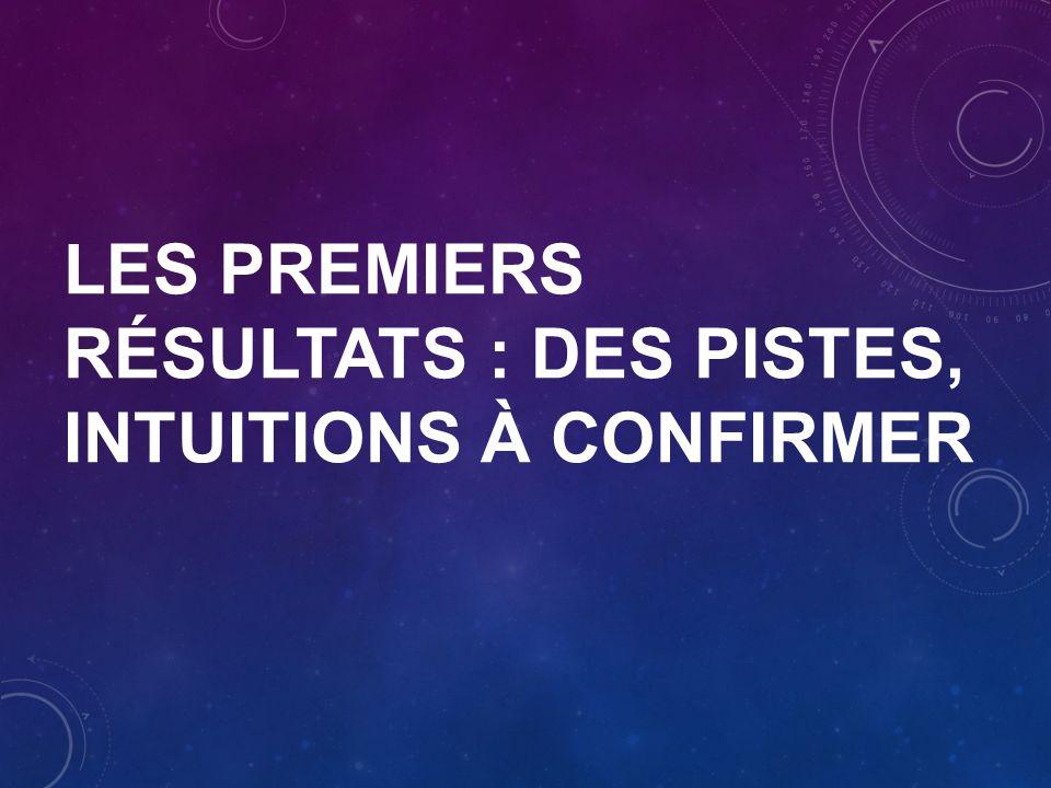 LES PREMIERS RÉSULTATS : DES PISTES, INTUITIONS À CONFIRMER