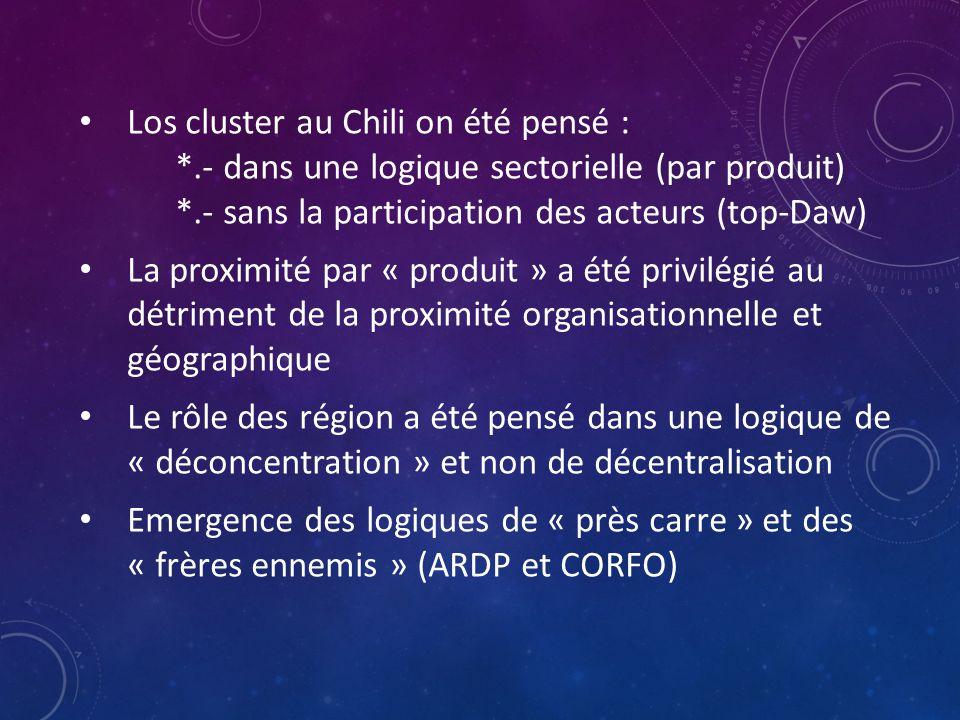 Los cluster au Chili on été pensé : *.- dans une logique sectorielle (par produit) *.- sans la participation des acteurs (top-Daw) La proximité par « produit » a été privilégié au détriment de la proximité organisationnelle et géographique Le rôle des région a été pensé dans une logique de « déconcentration » et non de décentralisation Emergence des logiques de « près carre » et des « frères ennemis » (ARDP et CORFO)