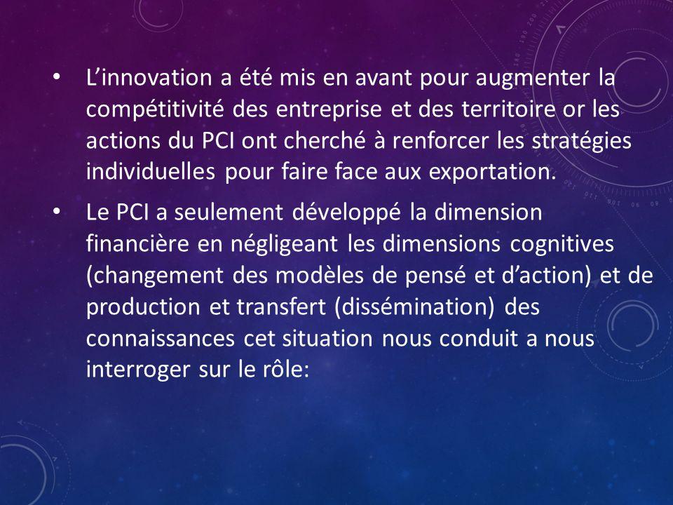 L'innovation a été mis en avant pour augmenter la compétitivité des entreprise et des territoire or les actions du PCI ont cherché à renforcer les stratégies individuelles pour faire face aux exportation.