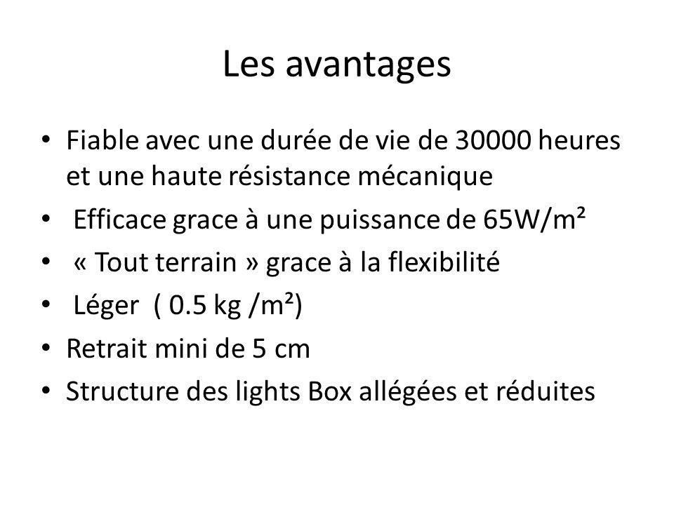 Les avantages Fiable avec une durée de vie de 30000 heures et une haute résistance mécanique Efficace grace à une puissance de 65W/m² « Tout terrain »